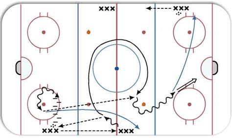 it s floor hockey time 5 fantastic drills for pe class ep 54 hockey drills weiss tech hockey drills and skills