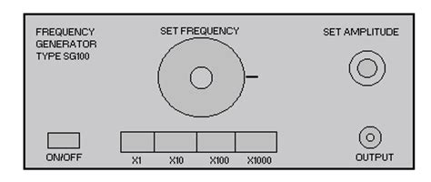 signal generators tutorial and circuits frequency signal