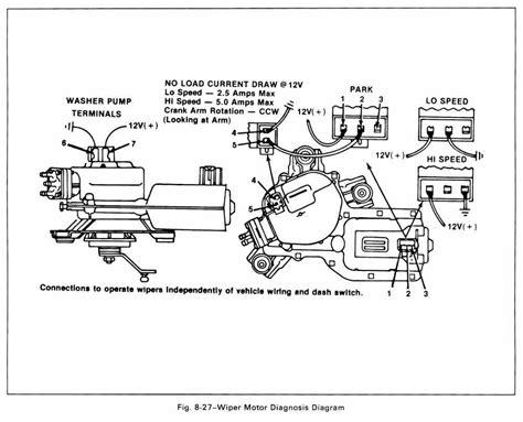 Wiper Motor Circuit Diagram Impremedia Net