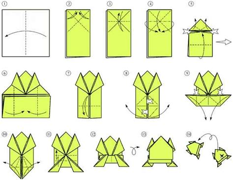 Origami Frog Diagram - frog jumping
