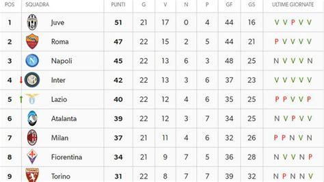 Calendario 1 Giornata Serie A Serie A Classifica Marcatori Calendario Tutto Quello