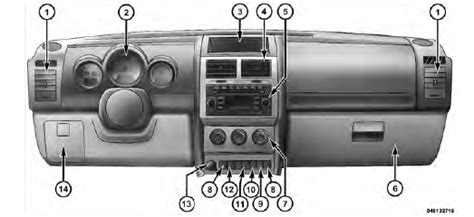 electronic stability control 2002 dodge stratus instrument cluster dodge nitro instrument panel features understanding your instrument panel dodge nitro owner