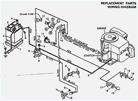 wiring diagram for huskee lawn tractor mtd lawn mower electrical diagram efcaviation