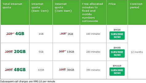 home wireless broadband plans home design and style