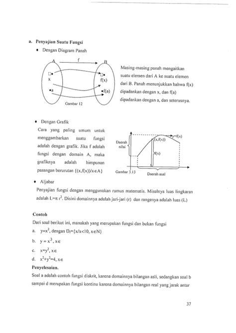 materi kuliah matematika teknik