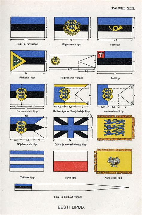 flags of the world encyclopedia estonia history of the flag