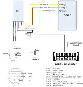 obd2 wiring diagram civic obd2 pinout diagram mifinder co