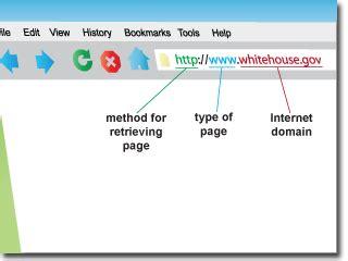 html format url web address rcmitch