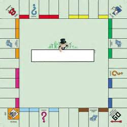 Empty Monopoly Board Template by Blankmonopoly Board 棋盘游戏 Playingboard Games 点力图库