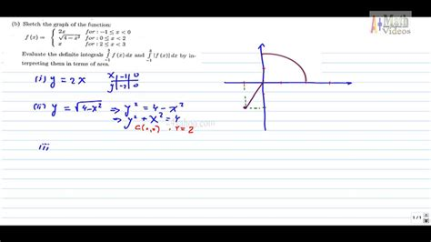 Drawing F X Graph by 1b Sketch The Graph Of The Functions F X Sqrt Of 4 X