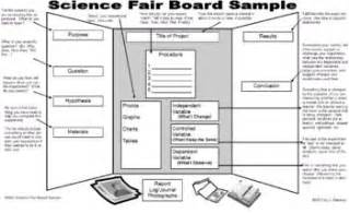 Science Fair Board Outline by Pin By Harvey On Creative Learning