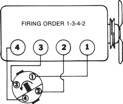 dodge 360 firing order diagram dodge 318 firing order diagram dodge free engine image