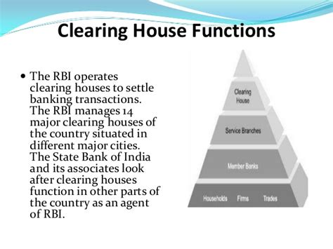 Whats A Payment On A House by Rbi Ppt