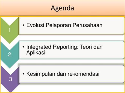 Ekonometrika Teori Dan Aplikasi Jilid 2 integrated reporting teori dan aplikasi