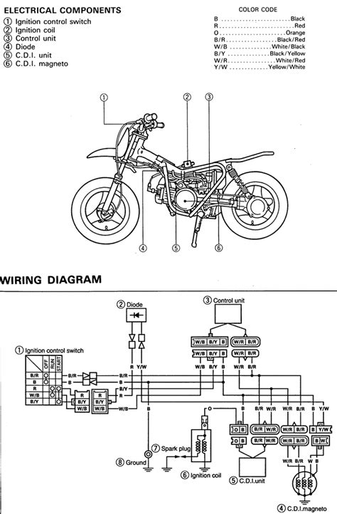 yamaha pw wiring diagram troubleshoot electrical issues
