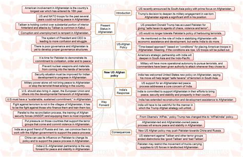coventry dissertation coventry dissertation cover sheet imaginative