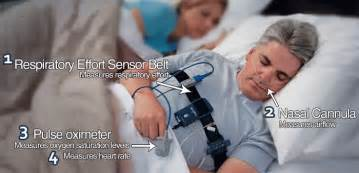 home sleep apnea test sleep apnea causes