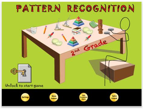 pattern recognition app iintegratetechnology pattern recognition app and free