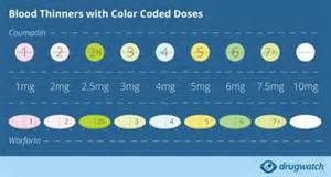 warfarin colors xarelto vs warfarin coumadin comparing blood thinners