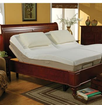 the motion trend adjustable bed sleep science compare to costco adjustable beds