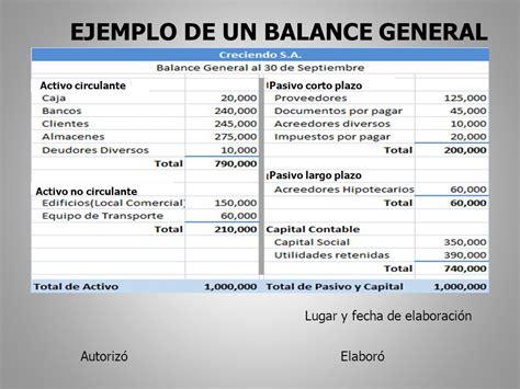 de balance general contabilidad ejemplo de balance situacion newhairstylesformen2014 com