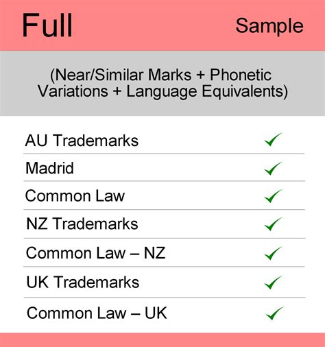 Complete Free Search Search Aus Nz Tm Searching Sle Report The Trademark Search Company