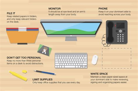 Your Desk Says A Lot About You Here S How Experts Say How To Organize Office Desk