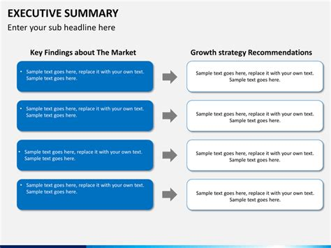 sample executive summary for a marketing plan includes key elements