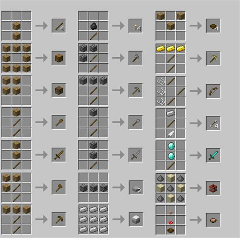 craft recipes basic crafting recipes charts minecraft updates