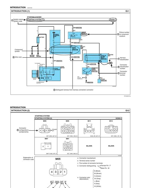 kia 2 4 liter engine wiring diagrams wiring diagram schemes
