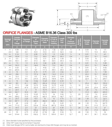 Flange Orifice Stainless Steel 904l stainless steel orifice flanges ss 904l orifice