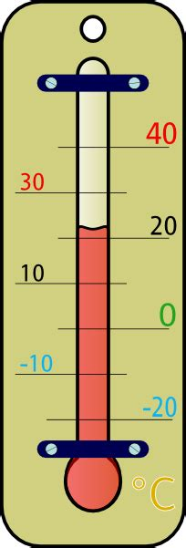 Termometer Ruangan room thermometer with celsius skala clip at clker vector clip royalty free