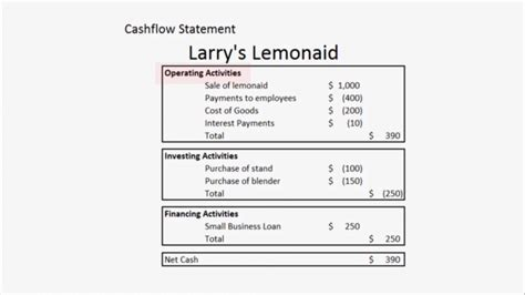 profit loss account excel format small business cash flow template