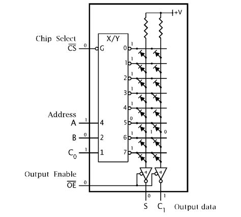 what is diode rom logic circuitry part 2 pic microcontroller