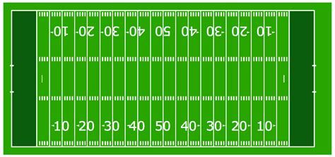 Football Field Template football solution conceptdraw