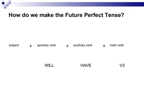 pattern of simple tenses simple future tenses