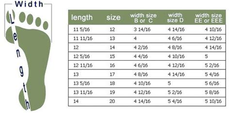 shoe size chart width and length big feet sizing chart knitting patterns socks