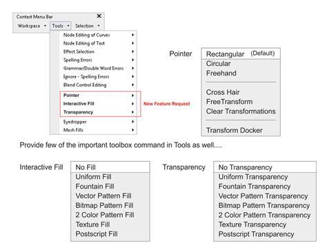 design menu coreldraw tool flyout context menu bar coreldraw graphics suite