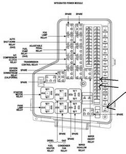 1989 dodge power ram 1500 fuse box location power free printable wiring diagrams
