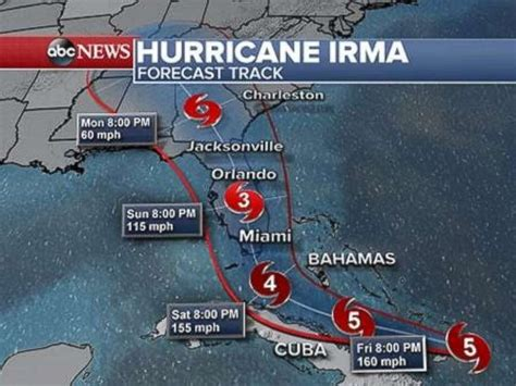 hurricane irma hit date hurricane warnings issued for south florida as irma