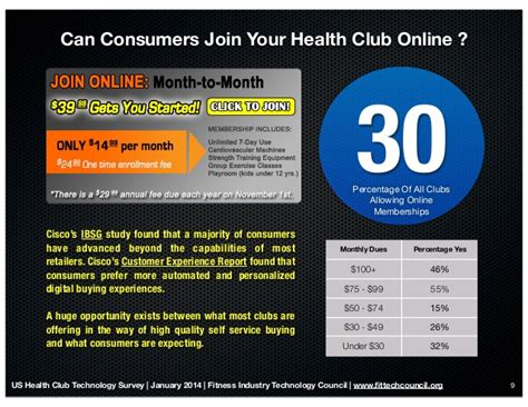 Survey Club - 2014 u s health club technology survey report