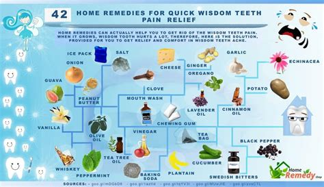 42 home remedies for wisdom teeth relief home