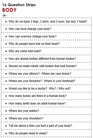 Body - All Things Topics