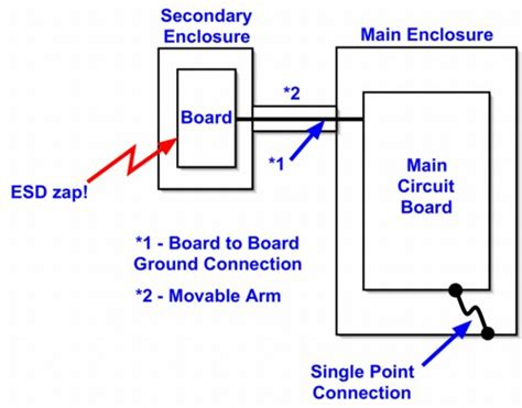 capacitor isolated ground capacitor for ground isolation 28 images isolated ground wiring diagram intellitec wiring