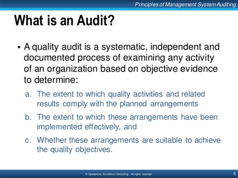 what is an template managing effective quality audits by operational