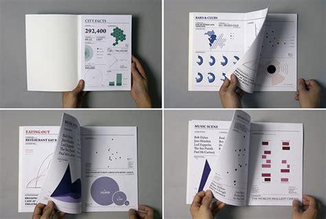 design inspiration nottingham showcase of 31 fine editorial design exles