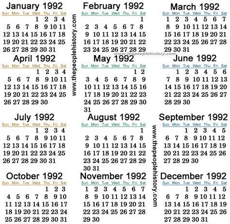 new year date in 1992 what happened in 1992 inc pop culture prices and events