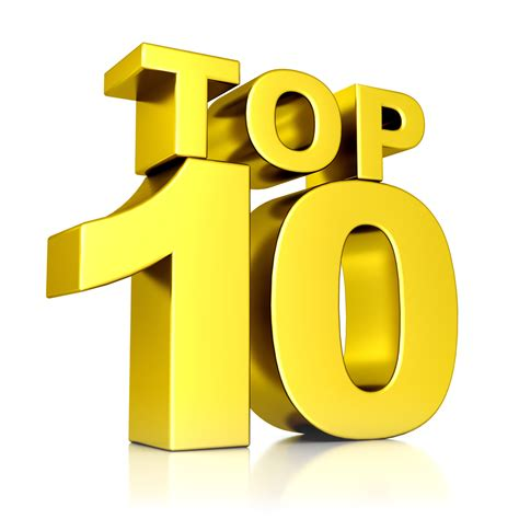 top ten top ten posts for march 2016