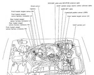 Idle air control valve location on nissan pathfinder free download