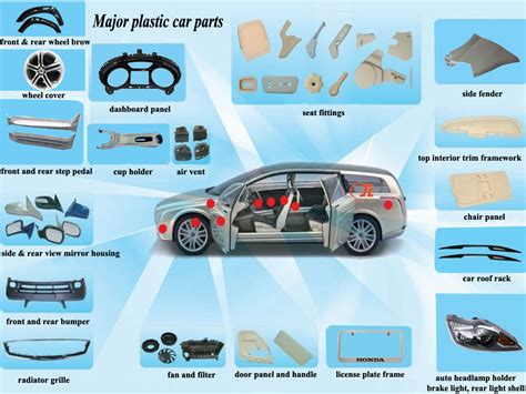 Auto Kunststoff by Do You How Many Plastic Parts Are Used In A Car
